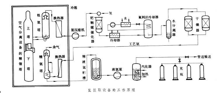 多功能提取罐,浓缩提取设备工作过程图解
